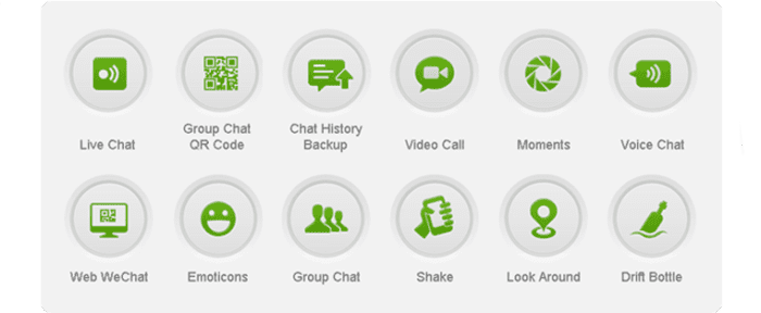 Features of WeChat
